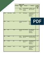 HR Master Data File