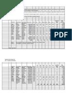 PBC Taxable Fringe Benefit