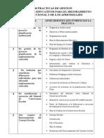 10 Prácticas de Gestión de Procesos Educativos Para El Mejoramiento Institucional y de Los Aprendizajes