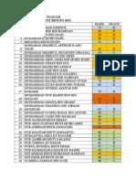 Analysis Item Yr 6 2014 Feb