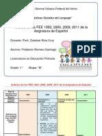 Análisis de Los PEE 1993, 2000, 2009, 2011 de La Asignatura de Español