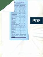 debitcard_servicecharges