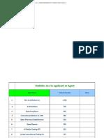 QATAR Registered Pharmaceutical Product 2014