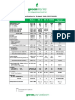GM Performance Data