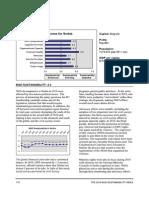 Indeks održivosti OCD za Srbiju - 2010. godina (ENG)