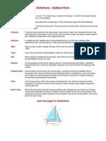 Sailboat Anatomy
