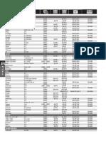 baterias_s3_s4_s5B[1].pdf