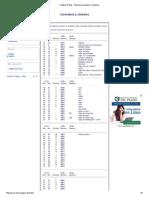 Códigos HTML - Tabla de Caracteres y Símbolos