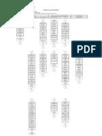 PLAN 10072 Manual de Procedimiento de Control Patrimonial 2012