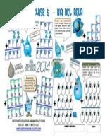 RetoClase 6 - Dia Mundial Del Agua