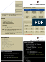 Unit Testing Cheat Sheet