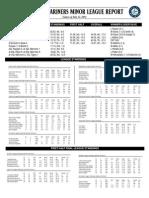 07.23.14 Mariners Minor League Report
