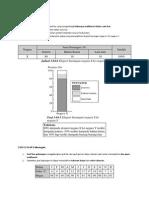 T3-B4-Graf, Carta Dan Rajah