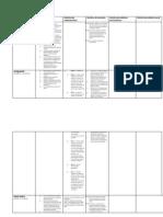 Cronologia Medicina e Medicamentos.pdf