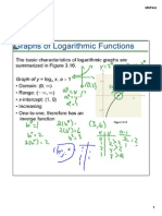 Equations From Graph