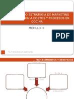 Modulo III El Menú Como Estrategia de Marketing y Su