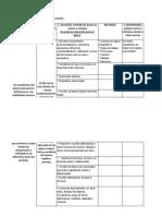 Modelo Plan de Mejora 4o Grado Esc. Olga Quiñónez de Espinoza