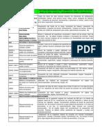 Anexo No. 13 Formato Base Para El Consumo de Materiales (1)