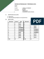 Informe Del Inventario de Personalidad y Preferencia Kostick