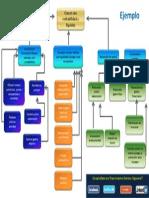 Ejemplo Mapa Estratégico Www.cashtrainers