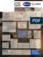 DS51 Non Electrical Wallchart Iss5 0813