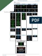 PFD+&+ND+A320+A330
