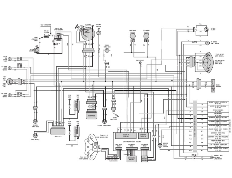 pulsar 180 wiring diagram  scribd