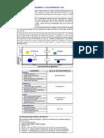 Estructura Matricial Matriz Matemáticas Producto Negocio