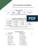 Common Unit of Measure Conversions