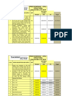 Comparison of Unit Rate of Contractors