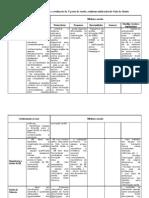 Tabela-matriz avaliação