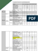 Plan de Mtto Equipos Proyecto Refrigeración 2