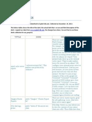 Packetstorm Google Dorks List | Web Server | Apache Http Server