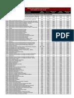Notes-tall-2a-assignacio-24-07-14-JUNY-2014.pdf