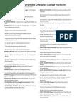 72 Herbal Formulas Categories