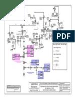 DIgSILENT SER CHALHUANCA II ETAPA 2034.pdf