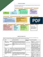 Linea Del Tiempo Organizacin Actividades 2014 Consejo 1