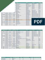Inventario Tecnologia 2013