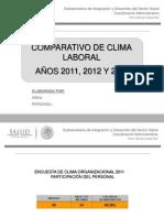 Presentación comparativo de clima organizacional.pptx