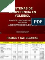 Sistemas de Competencia en El Voleibol