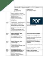 Farmacia Programa 1 2012