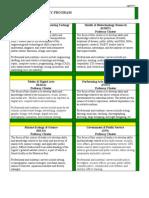 Career Pathways - CLUSTERS 07-07-14