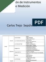 Clase Instrumentos de Medición (2)