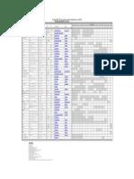 Registro_Auditores_Jun14.pdf
