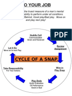 Cycle of Snap 2