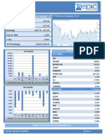 Daily KLSE Malaysia Report by Epic Research Malaysia 25th July 2014