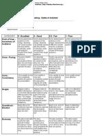 astor projectthreerubric educ522 june9 14