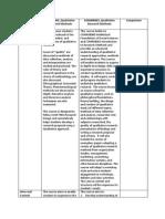 Qualitative Research Methods_Course Comparison