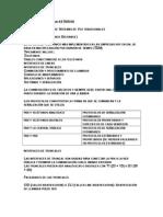 Notas Curso VoIP Con ASTERISK