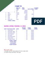 BaiTap Excel NguyenVuTruong de Bai
